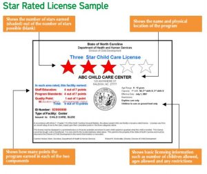 Star Rated License Sample