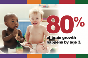 Leading the Way: Implementing High Quality Infant Toddler Care @ Online via ZOOM